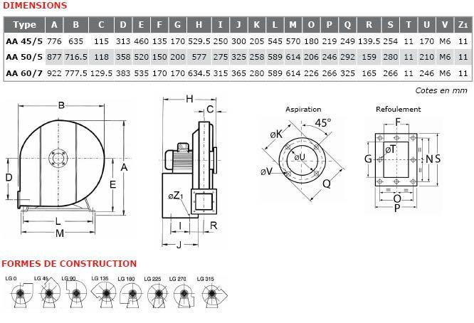 Résultats de recherche d'images pour «ventilateur centrifuge haute pression»