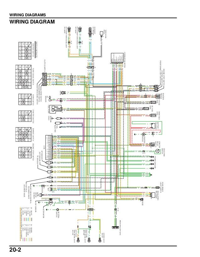 Honda Grom Wiring Diagram