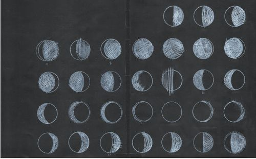 chalk phases.