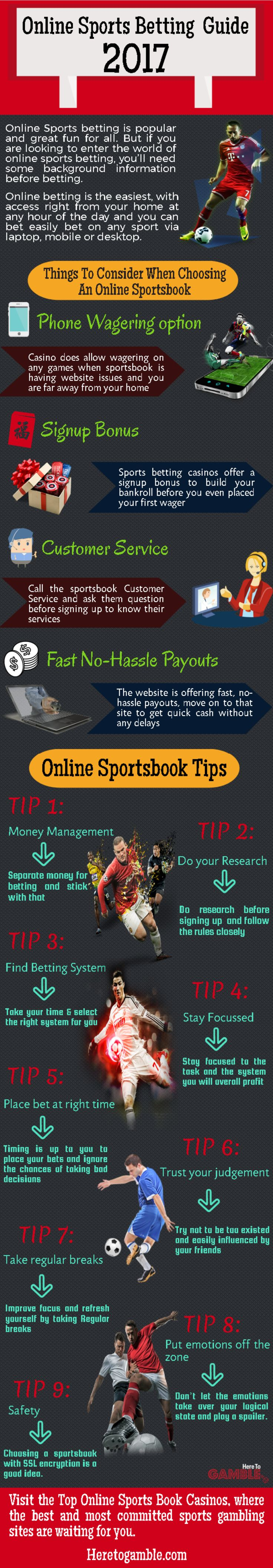 Online Sports Betting Guide - 2017