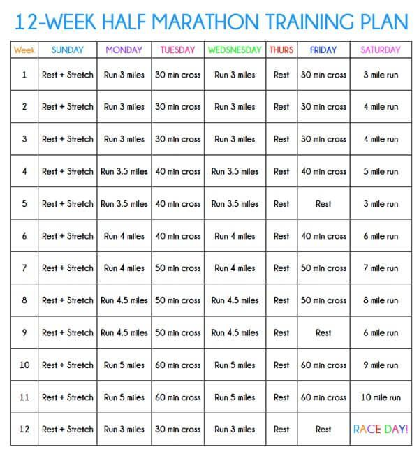 A printable editable (Excel) and non-editable (PDF) 12 week half marathon training plan.