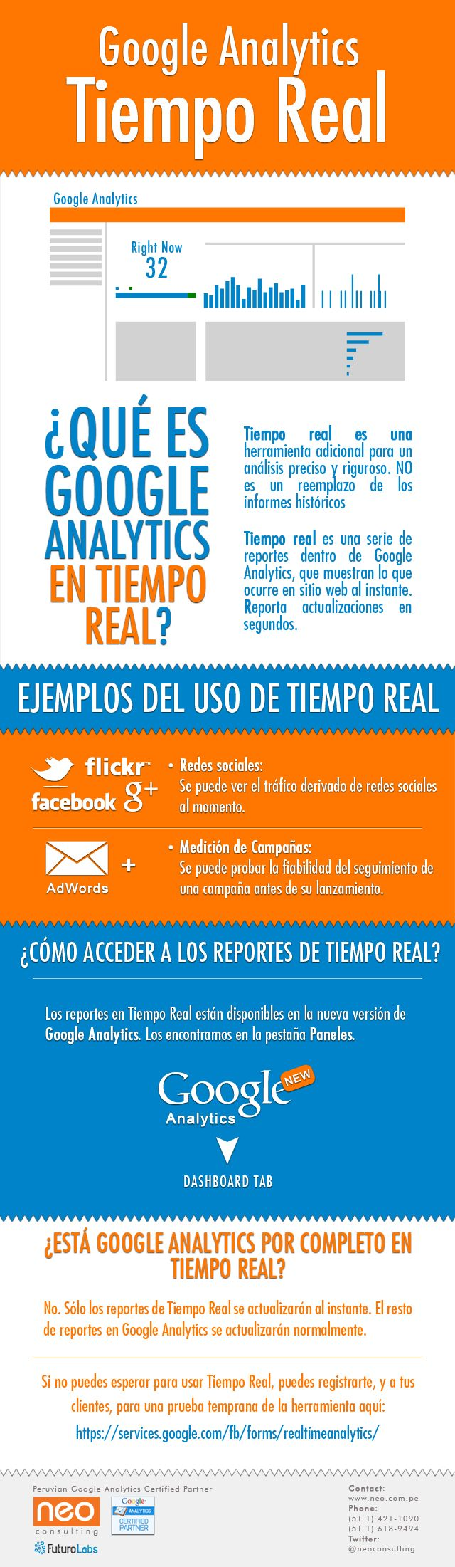 Google Analytics en tiempo real #infografia #internet