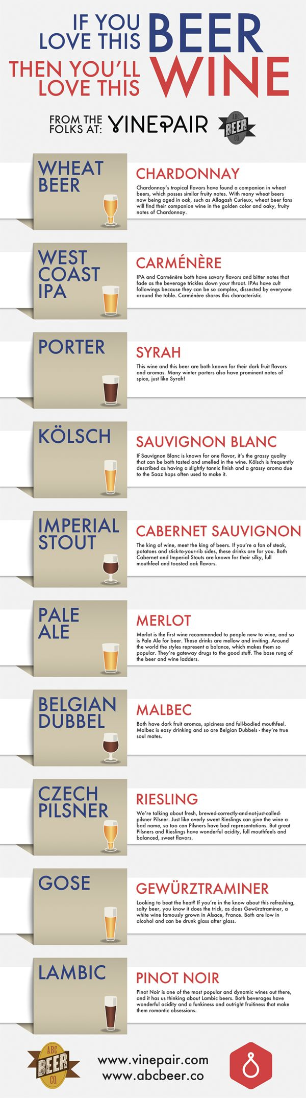 How to Pair Wine with Beer, Because Pairing with Food is Not Drunk Enough