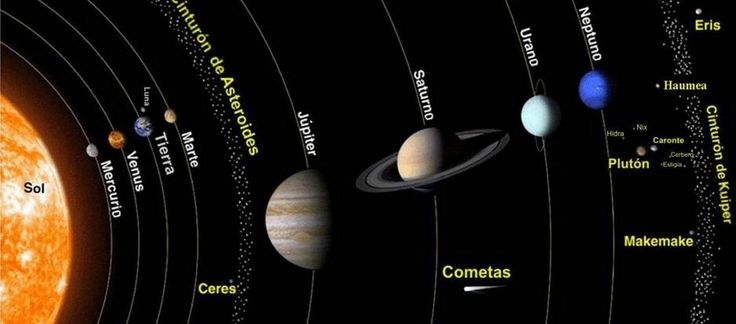La increíble historia del estado que considera a Plutón un planeta por ley. Noticias de Tecnología