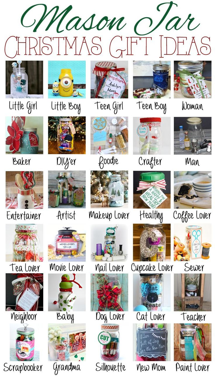 Mason Jar Christmas Gift Ideas! You'll find over 30 festive ideas for everyone on your holiday shopping list.