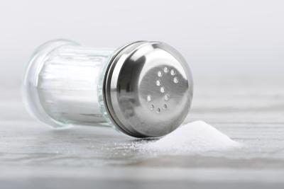 Symptoms of Excessive Iodine Intake