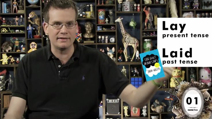 John Green's Guide to Common Spelling and Grammar Errors *