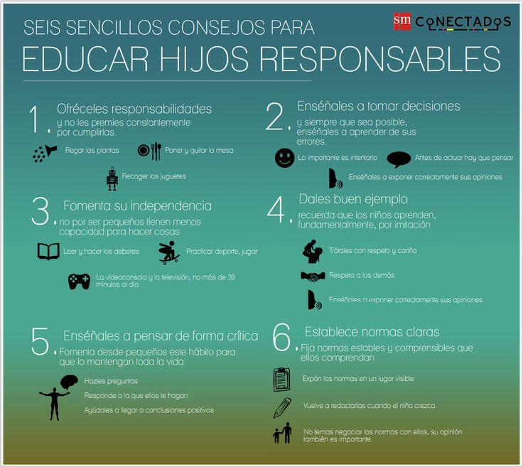 6 sencillos consejos para educar hijos responsables #infantil #infografia