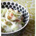 Ingrédients pour 4 personnes 1 concombre 100g de saumon fumé tranché façon julienne 1 cuillère à soupe d'aneth ciselé 1...