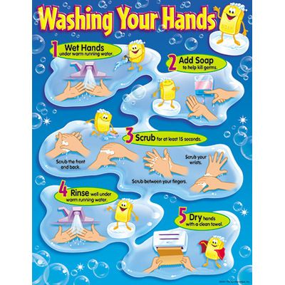 Hand Washing Posters | Hand-Washing Poster | EDCI 521 Materials Review