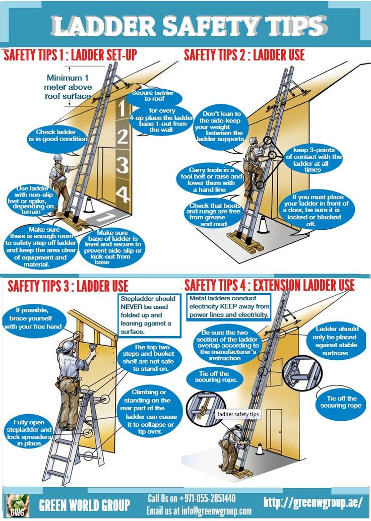 Best 25 Ladder Safety Training Ideas On Pinterest