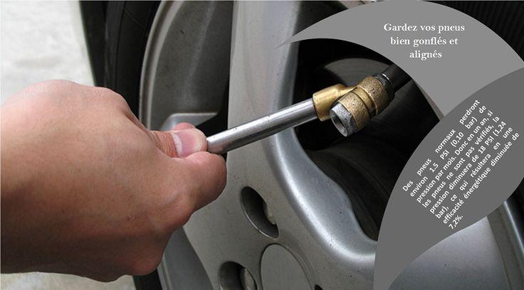 Vérifiez la pression de vos pneus Quand vous conduisez sur la route, votre moteur fonctionne de façon à surmonter la résistance au roulement des pneus sur la surface de la route en permanence. Si vos pneus sont sous-gonflés d'à peine 10 pourcents, cela peut faire augmenter votre consommation d'essence d'un taux similaire. Il est également dangereux pour les pneus de ne pas être gonflés à la pression à laquelle ils sont conçus pour l'être. #pneushiver