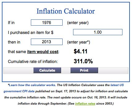 The US Inflation Calculator measures the buying power of the dollar over time. To begin, just enter any two dates between 1913 and 2013, an amount, and then click 'Calculate'.   http://www.usinflationcalculator.com/