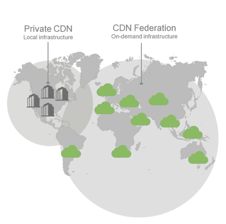 New: Private Content Delivery Network within Days + Instant ability to leverage on existing 170+ CDN locations globally