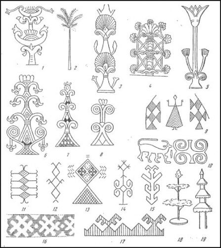 Ранне- земледельческий культовый символ («ромб с крючками»)