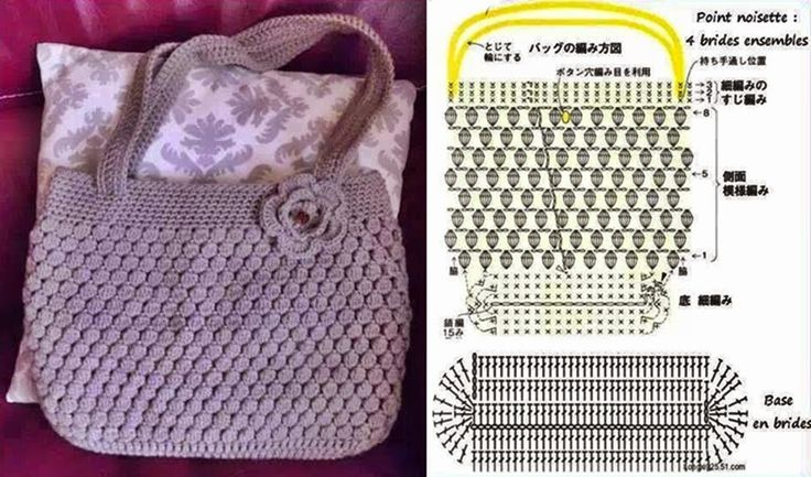 MENTŐÖTLET - kreáció, újrahasznosítás: Horgolt táskák