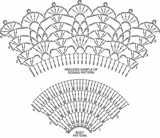 Best 25+ Crochet shawl diagram ideas on Pinterest