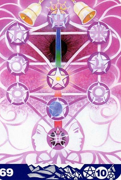 10 of Pentacles New Aura Soma Tarot