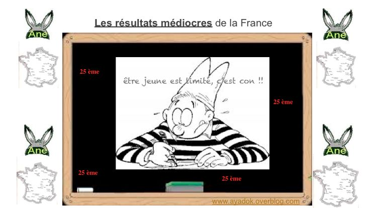 Les résultats médiocres de la France au classement Pisa - AyaDoK