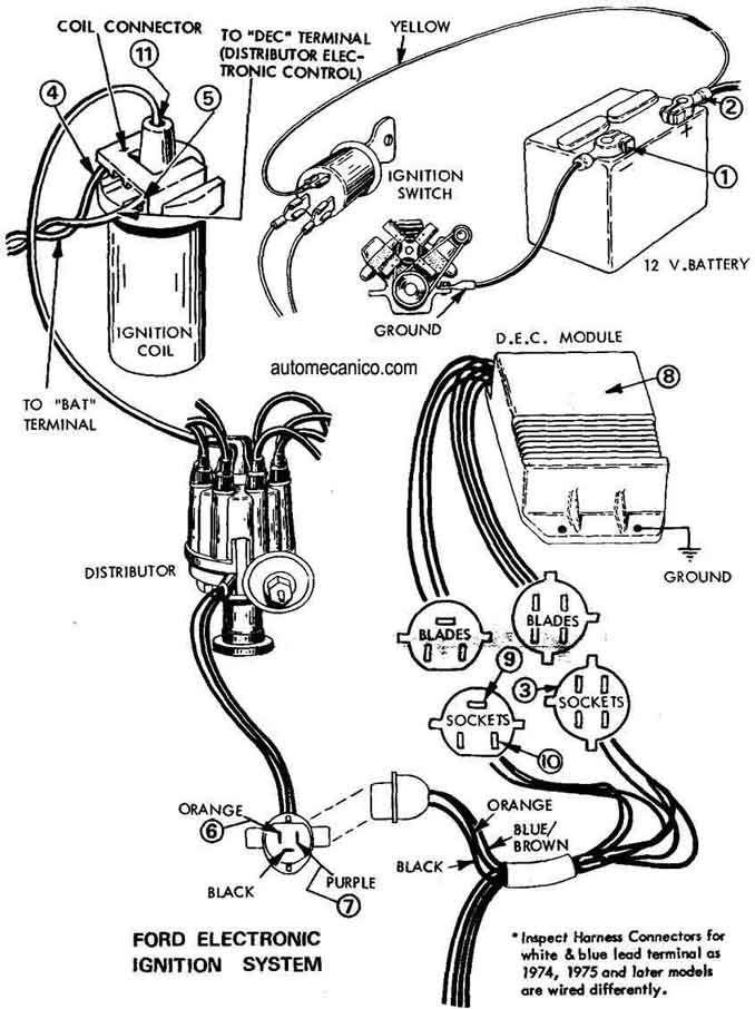 1987 Nissan Sentra Firing Order 9 Nissan Sentra Nissan Ford Falcon