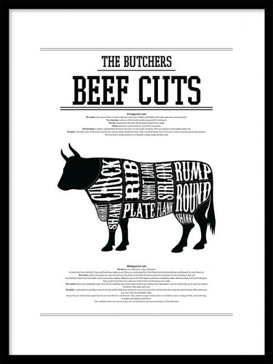 Snygg svartvit tavla till köket med delarna på en ko. (EJ JULKLAPP)