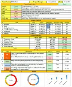 Weekly Status Report Format allows a project manager to report all the project updates in detail. Free to download and use.