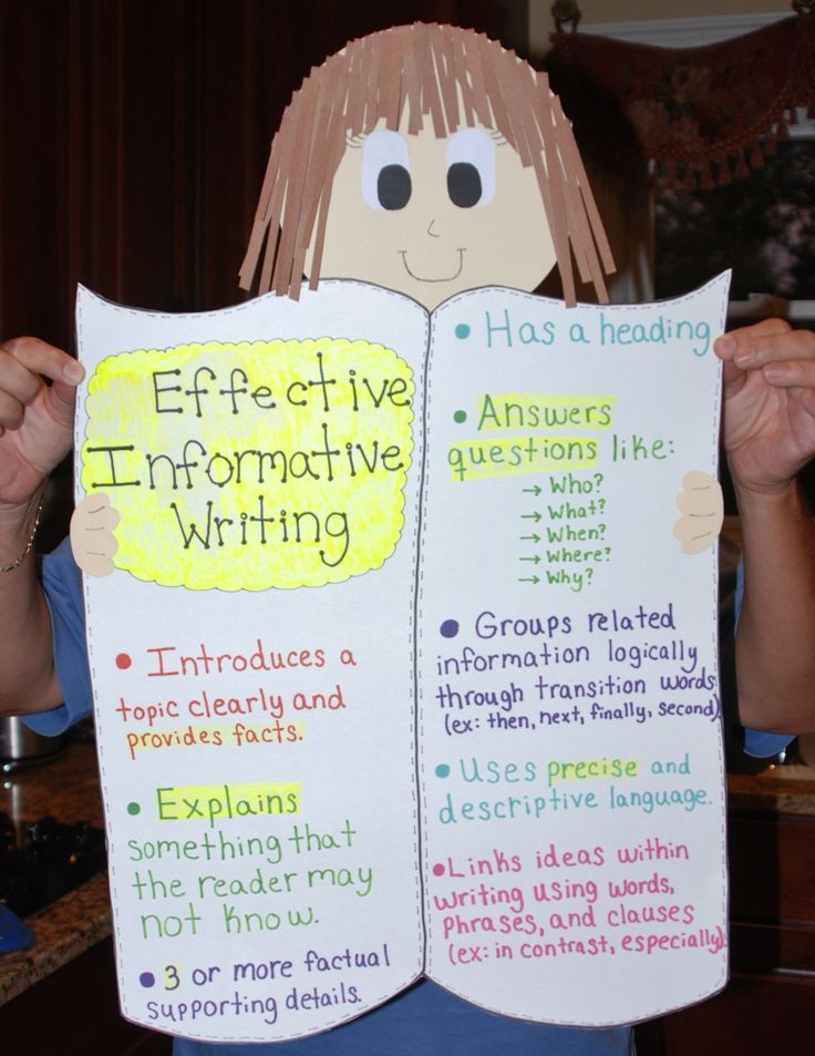 An informative writing visual aid I made. This would be best for students in the 3-5th grade. Made by BrennaLee1234- Posted on Pinterest.