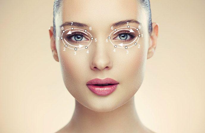 Как наносить крем вокруг глаз, схема
