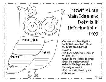Informational text writing activities