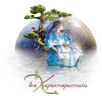 Гороскоп - Знак зодиака Дева