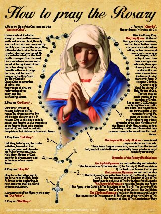 How to Pray the Rosary Poster. Makes an excellent gift for new members of the Church and children!