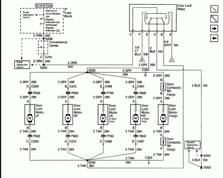 wires star] 1998 silverado wiring diagram | earthing system wiring  decorpanel.it