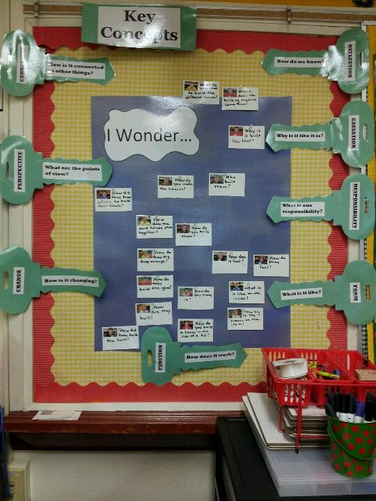 "Student questions on an ""I wonder"" board in first grade."