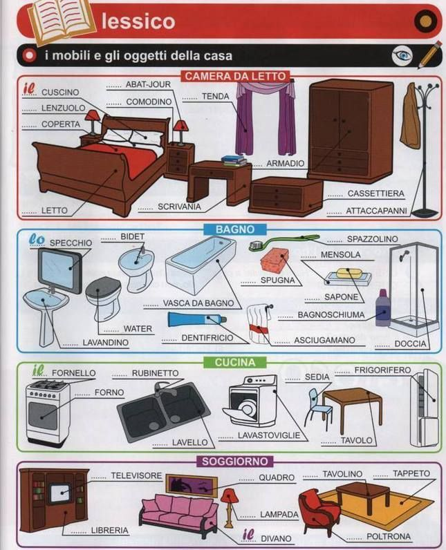 Learning Italian - Furniture and household objects