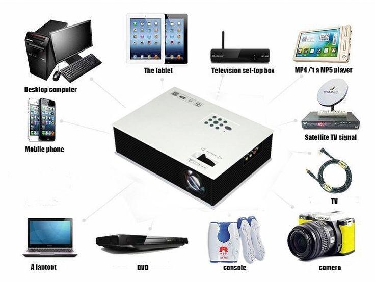 538.19$  Buy here  - HD Projector 1080P LCD Home Theater Projetor 1500 Lumens HDMI USB VGA UC80