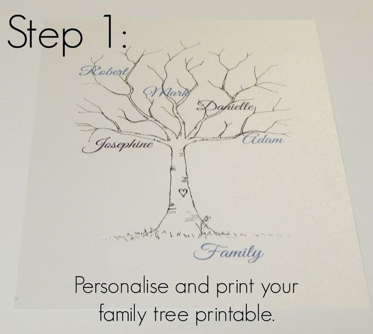 Family Tree Template: Family Tree Thumbprint Template                                                                                                                                                      More