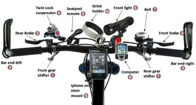 Ktm Cycling Accessories