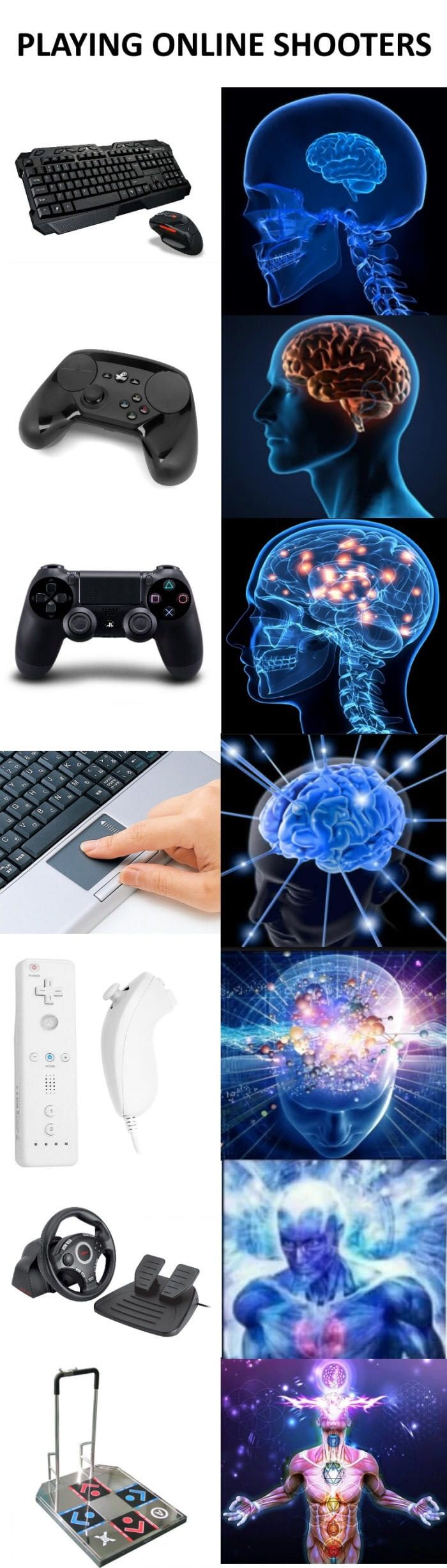 Try playing Minecraft with a laptop scrollerplaying shooter games with out a controller and some god level shit