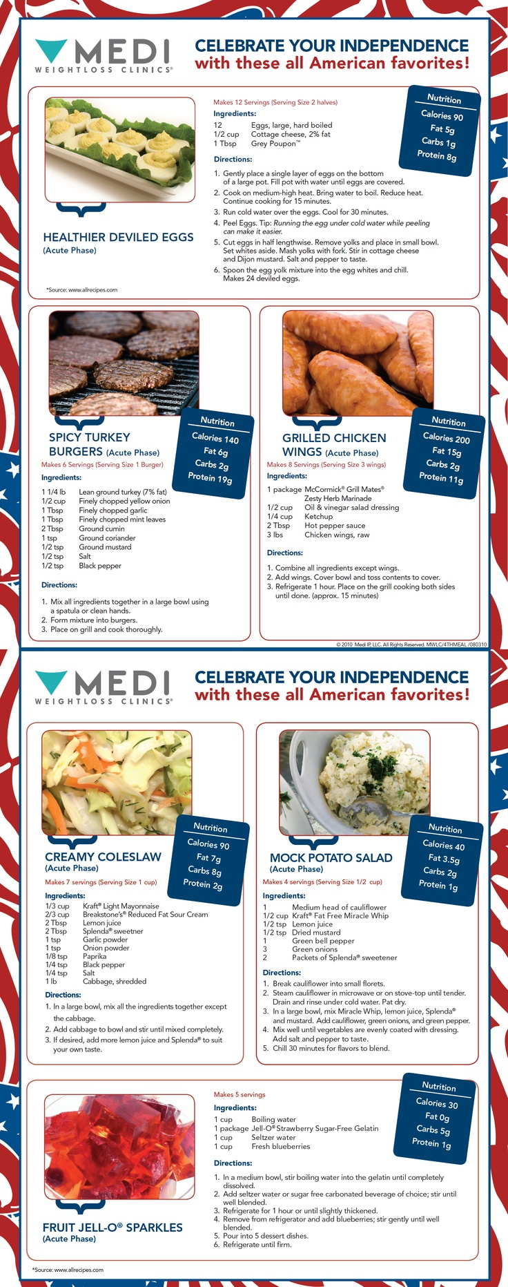 Celebrate your independence with these 4th of July All-American favorites!  #healthy #recipe •	Healthier Deviled Eggs  •	Spicy Turkey Burgers  •	Grilled Chicken Wings  •	Creamy Coleslaw  •	Mock Potato Salad  •	Fruit Jell-O Sparkles