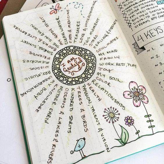 planwithmechallenge Day 15 Gratitude I like to write down littlehellip: