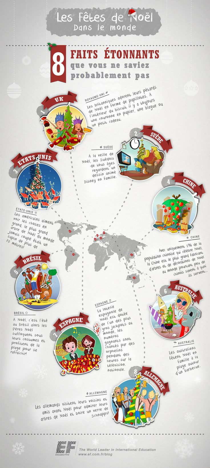 Les Fêtes de Noel dans le monde