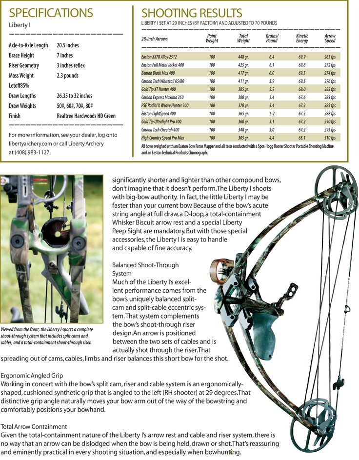 Bowhunt America Five Star bow review of Liberty Archery compound bow Pg 2.