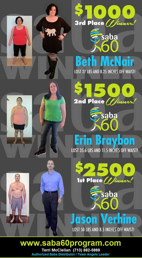 Congratulations to our Jan2016 Saba 60 Program WINNERS!!! Their transformation is AMAZING! Will YOU be our next WINNER? http://saba60program.com