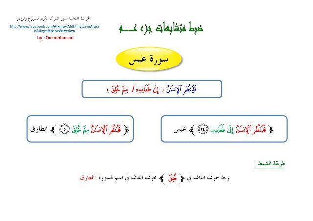 حفظ جزء عم للأطفال باستخدام الخرائط الذهنية خرائط العقل Islamic Books For Kids Islamic Kids Activities Arabic Kids