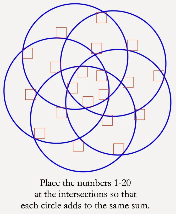 Math Teachers at Play 84: It was a good month for math reading related posts.
