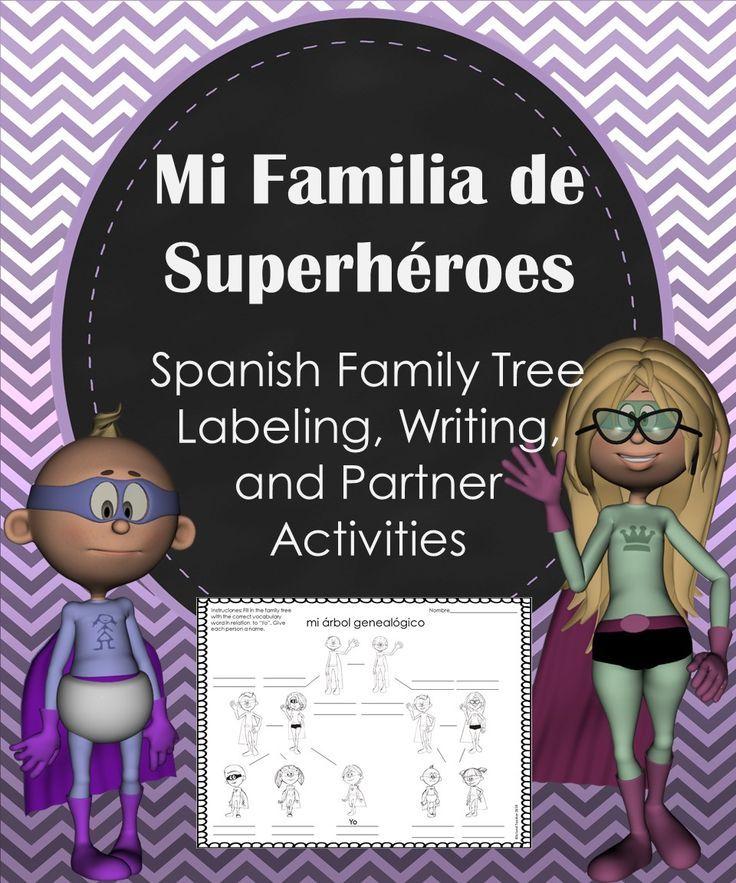 La familia – Describing your family in Spanish