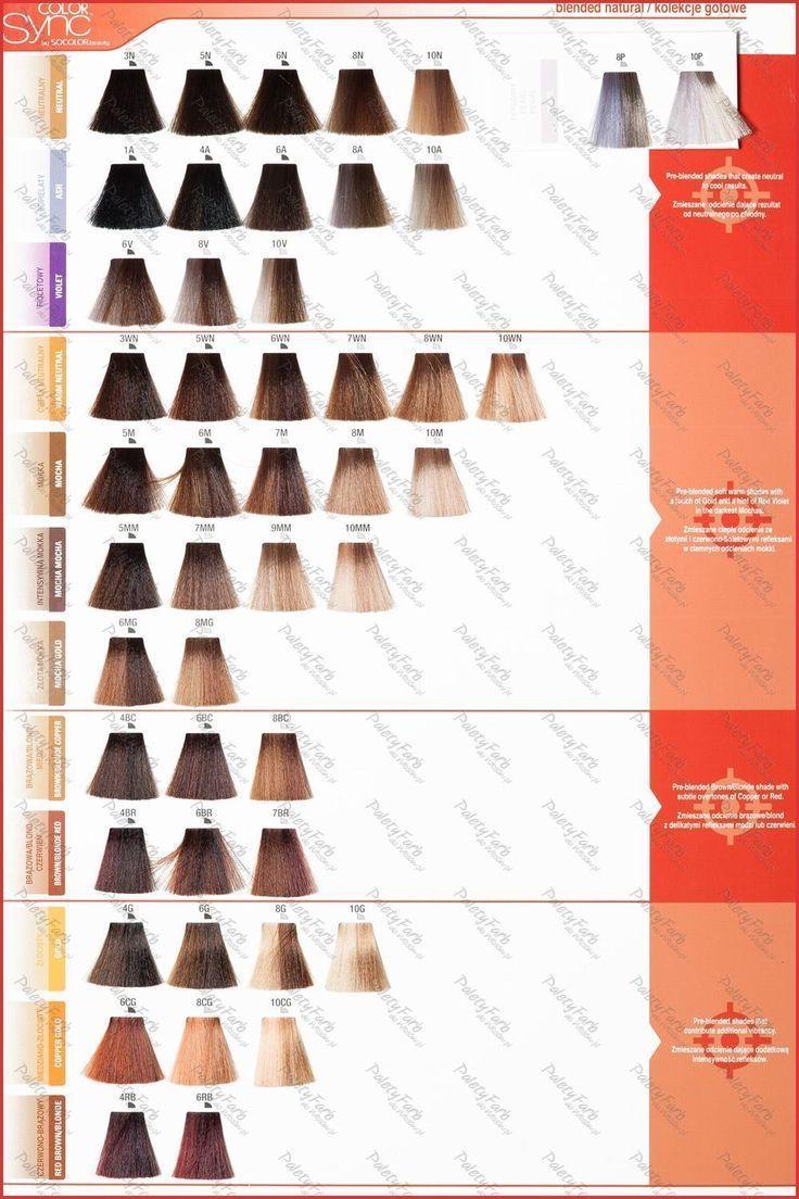 Matrix Haarfarbe Formeln 147798 Paleta Matrix Farbe Sync Paleta Kolorw Farb Do Matrix Haarfarbe Haarfarben Haarfarben Charts