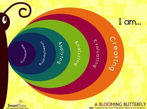 Bloom's Taxonomy Poster :)