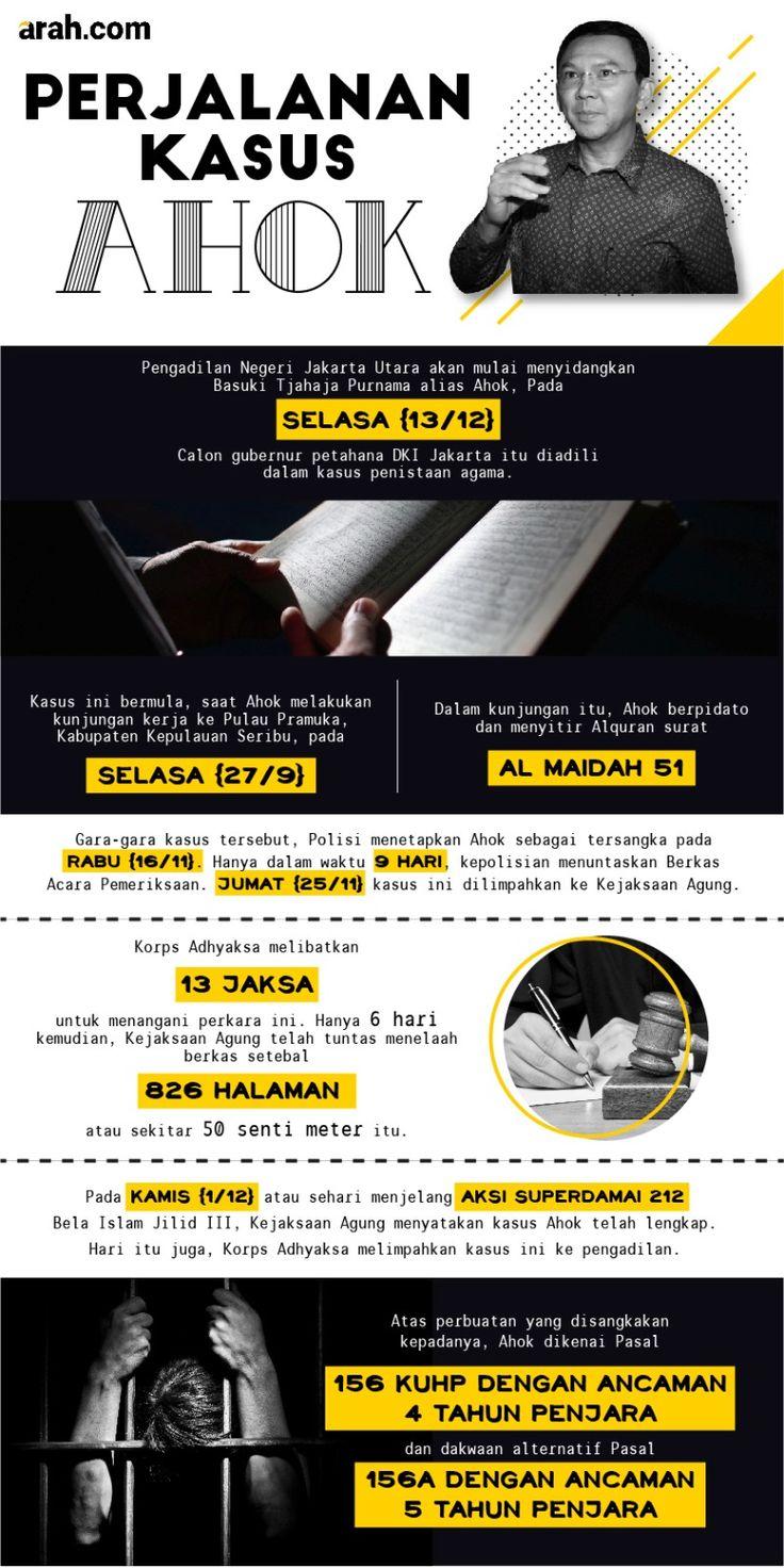 Info Grafis Perjalanan Kasus Ahok.. #ahok #basuki_bjp #kasusahok