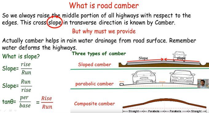Brief Overview Of Road Cambers And Its Types Design Build Firms Construction Company Type